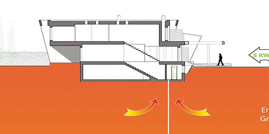 La Geotermia como recurso energético para el uso residencial